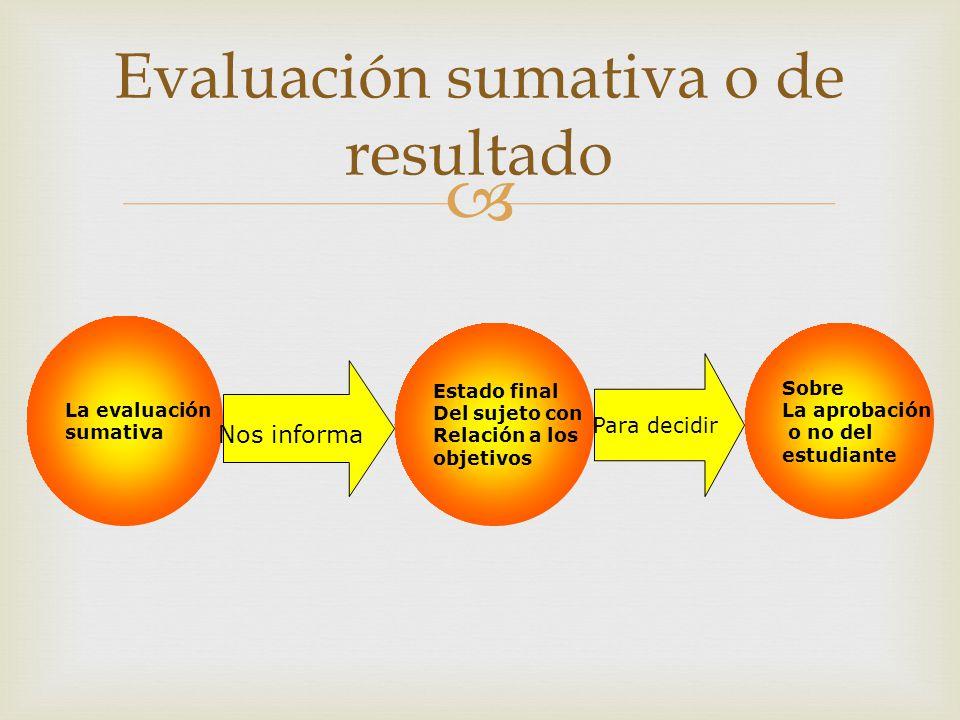 Evaluación sumativa o de resultado