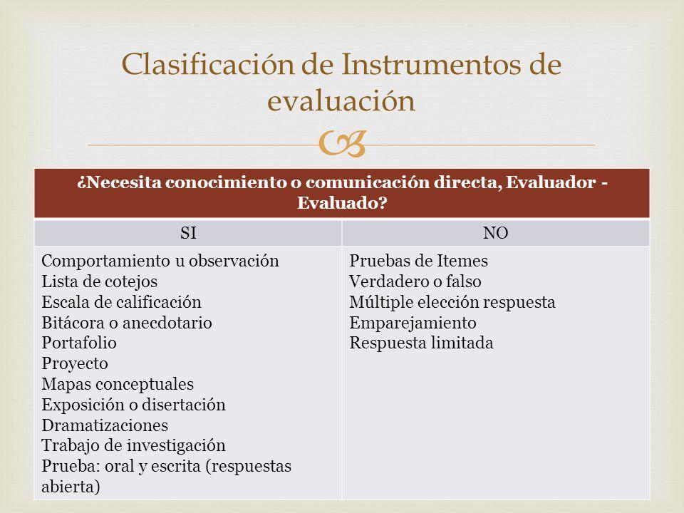 Clasificación de Instrumentos de evaluación