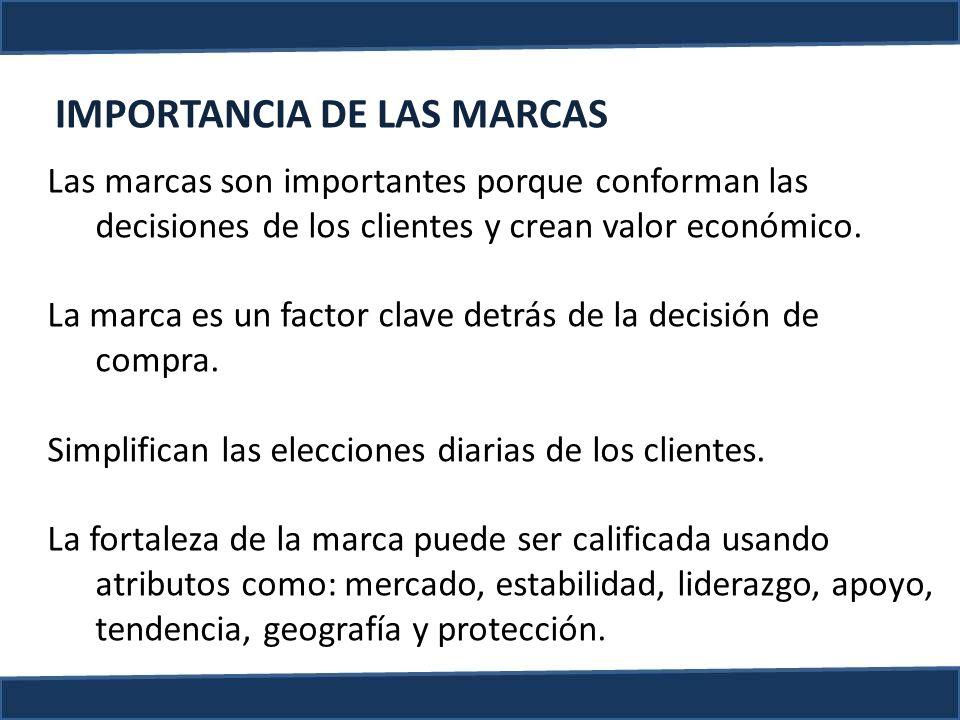 IMPORTANCIA DE LAS MARCAS
