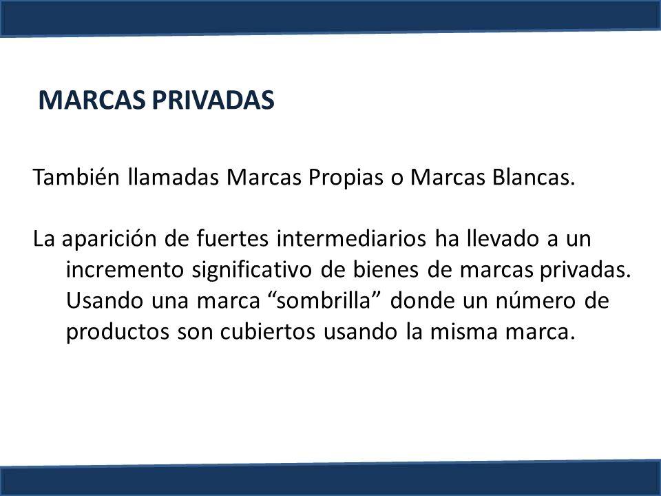 MARCAS PRIVADAS También llamadas Marcas Propias o Marcas Blancas.
