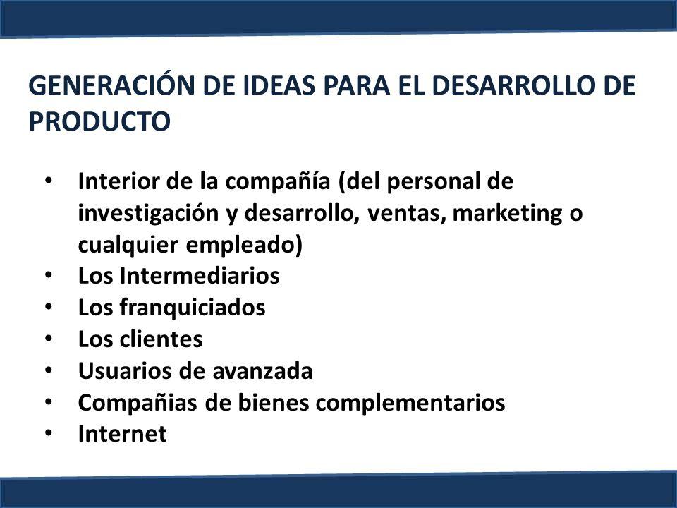 GENERACIÓN DE IDEAS PARA EL DESARROLLO DE PRODUCTO