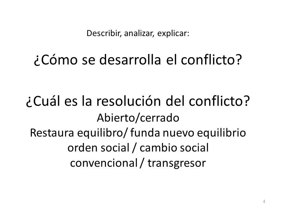 ¿Cómo se desarrolla el conflicto