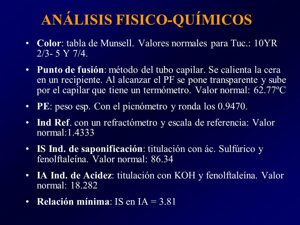ANÁLISIS FISICO-QUÍMICOS
