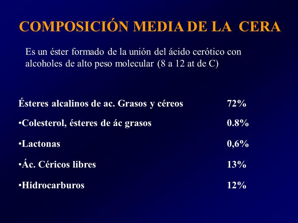 COMPOSICIÓN MEDIA DE LA CERA