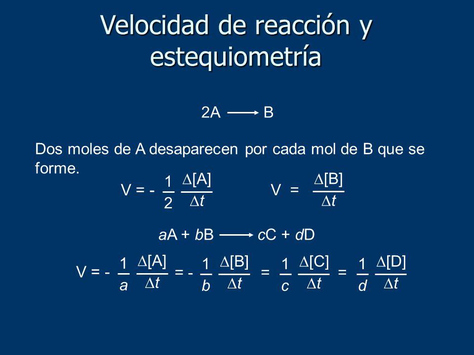 Velocidad de reacción y estequiometría