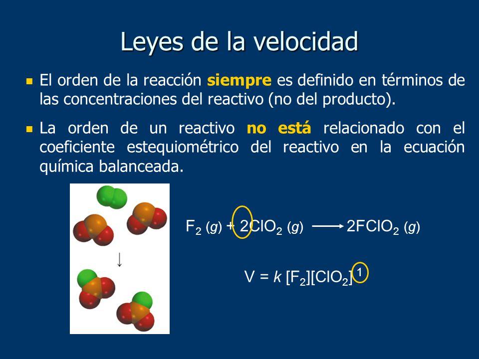 Leyes de la velocidad El orden de la reacción siempre es definido en términos de las concentraciones del reactivo (no del producto).