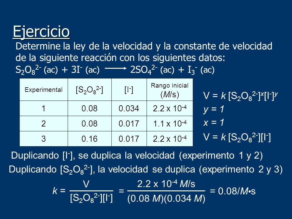 Ejercicio Determine la ley de la velocidad y la constante de velocidad de la siguiente reacción con los siguientes datos: