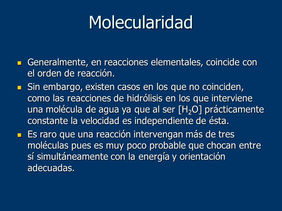 Molecularidad Generalmente, en reacciones elementales, coincide con el orden de reacción.