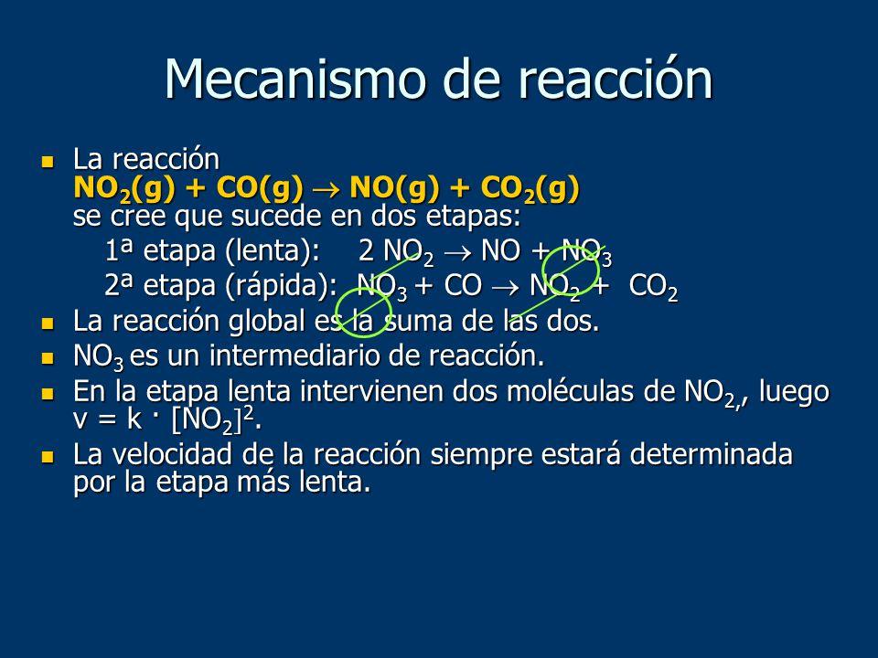 Mecanismo de reacción La reacción NO2(g) + CO(g)  NO(g) + CO2(g) se cree que sucede en dos etapas: