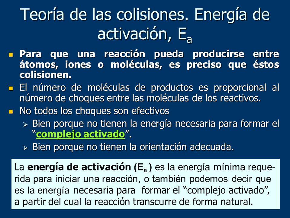 Teoría de las colisiones. Energía de activación, Ea
