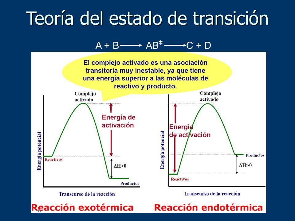 Teoría del estado de transición