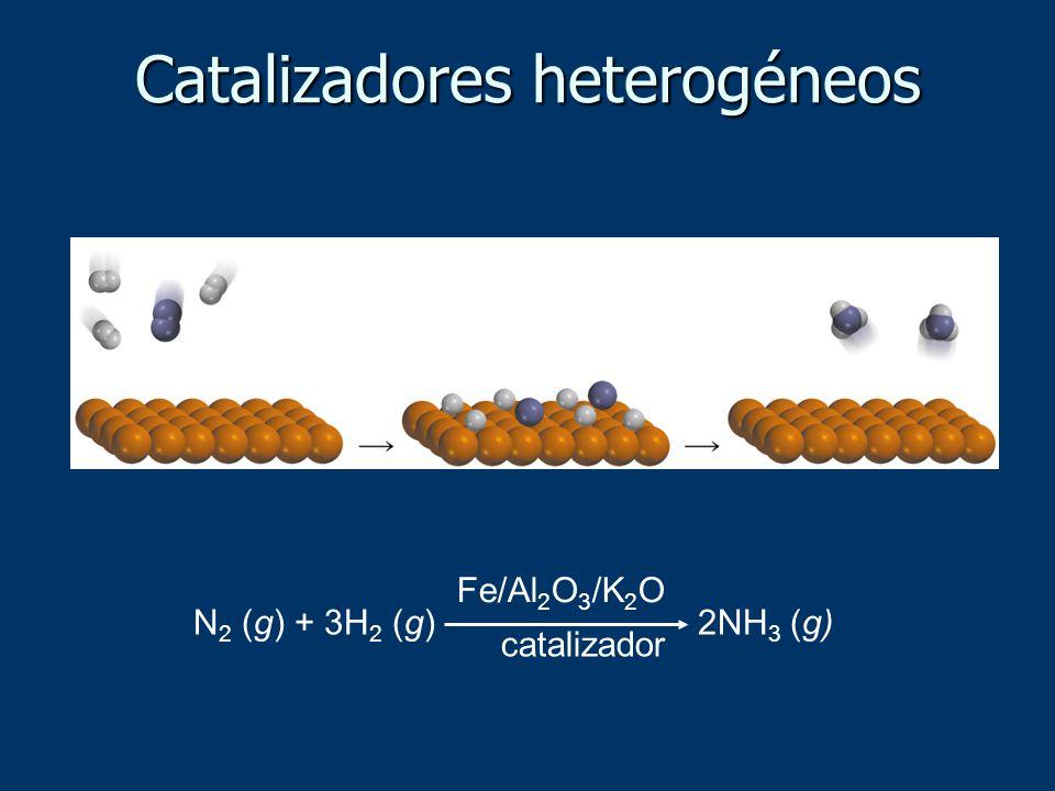 Catalizadores heterogéneos