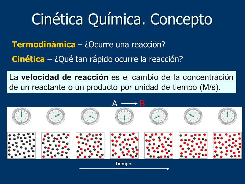 Cinética Química. Concepto