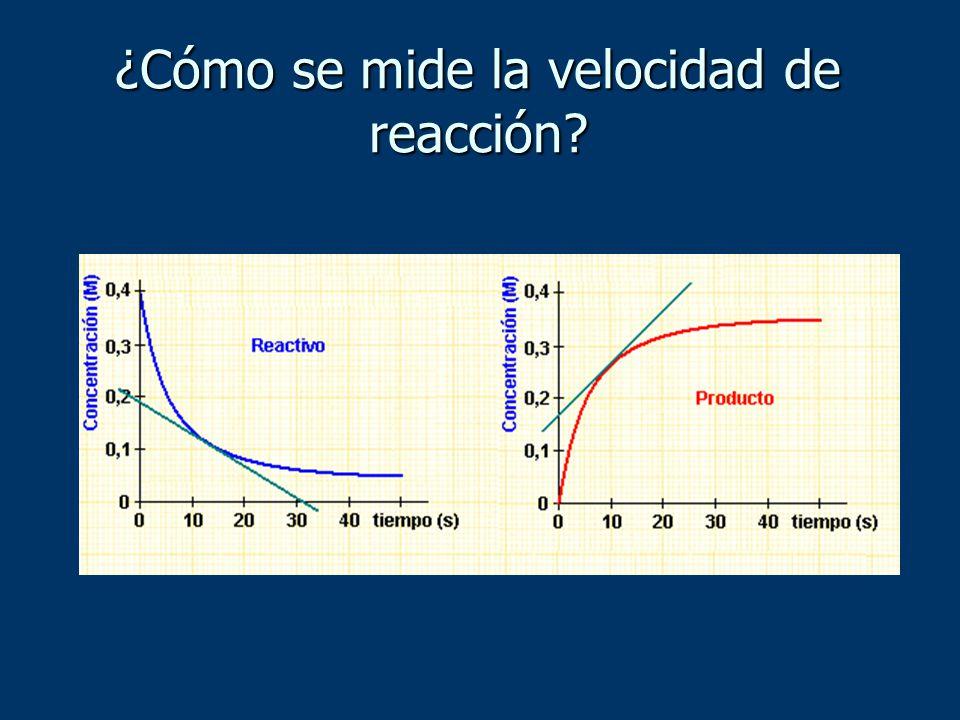 ¿Cómo se mide la velocidad de reacción