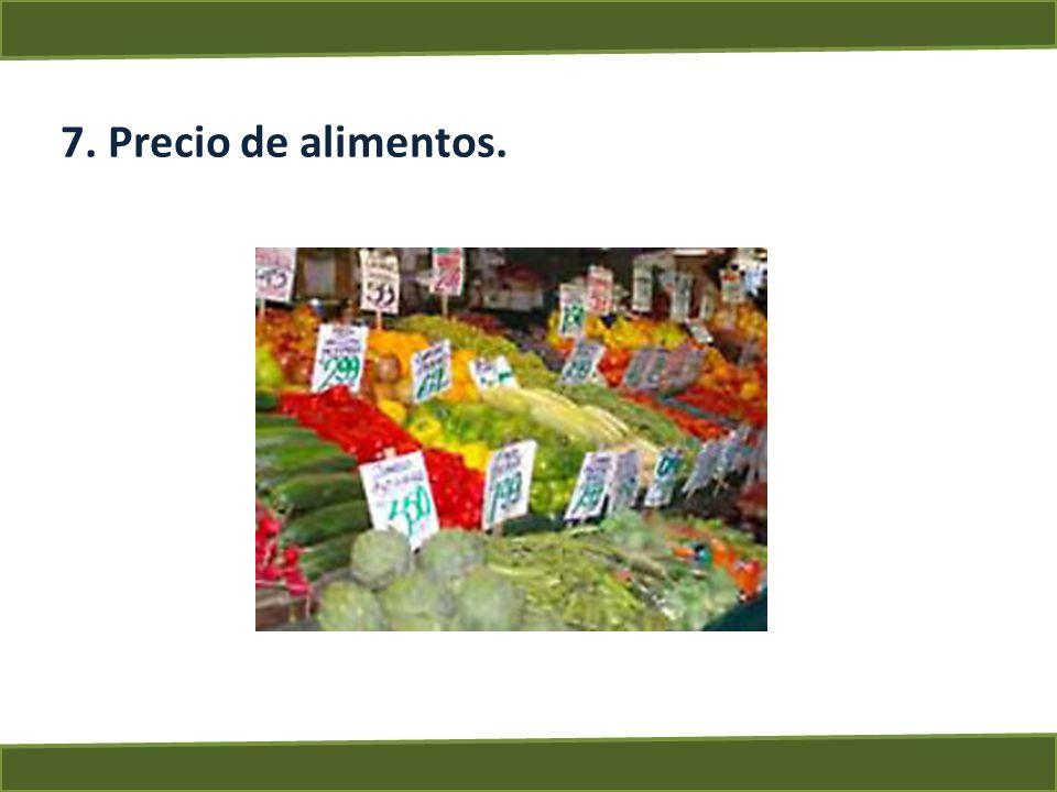 7. Precio de alimentos.