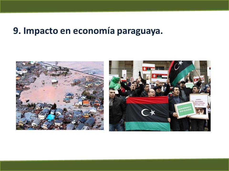 9. Impacto en economía paraguaya.