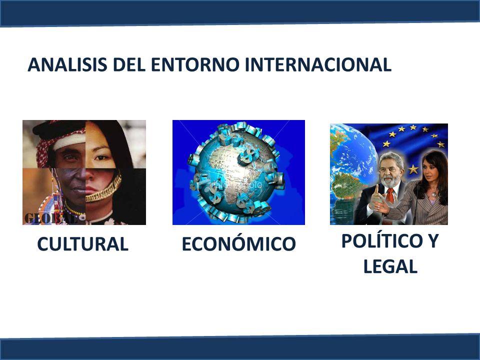 ANALISIS DEL ENTORNO INTERNACIONAL