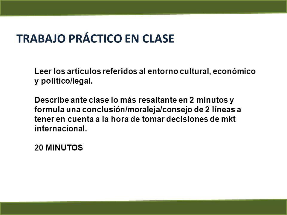 TRABAJO PRÁCTICO EN CLASE