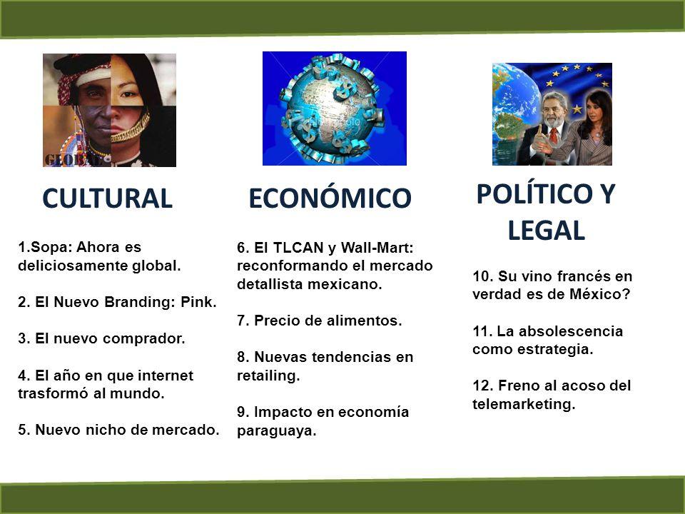POLÍTICO Y CULTURAL ECONÓMICO LEGAL