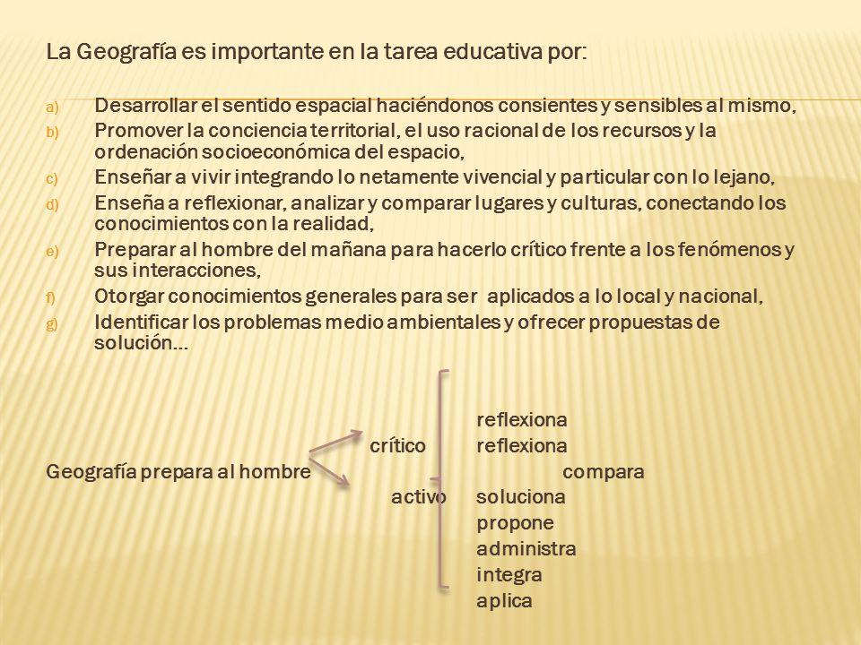 La Geografía es importante en la tarea educativa por: