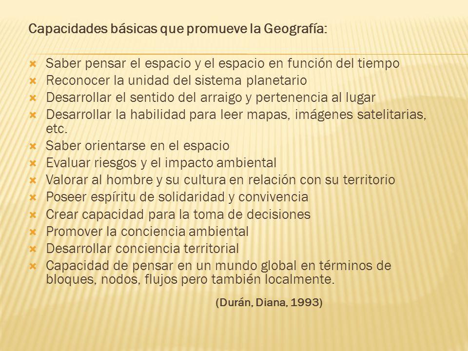 Capacidades básicas que promueve la Geografía: