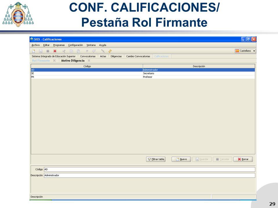 CONF. CALIFICACIONES/ Pestaña Rol Firmante