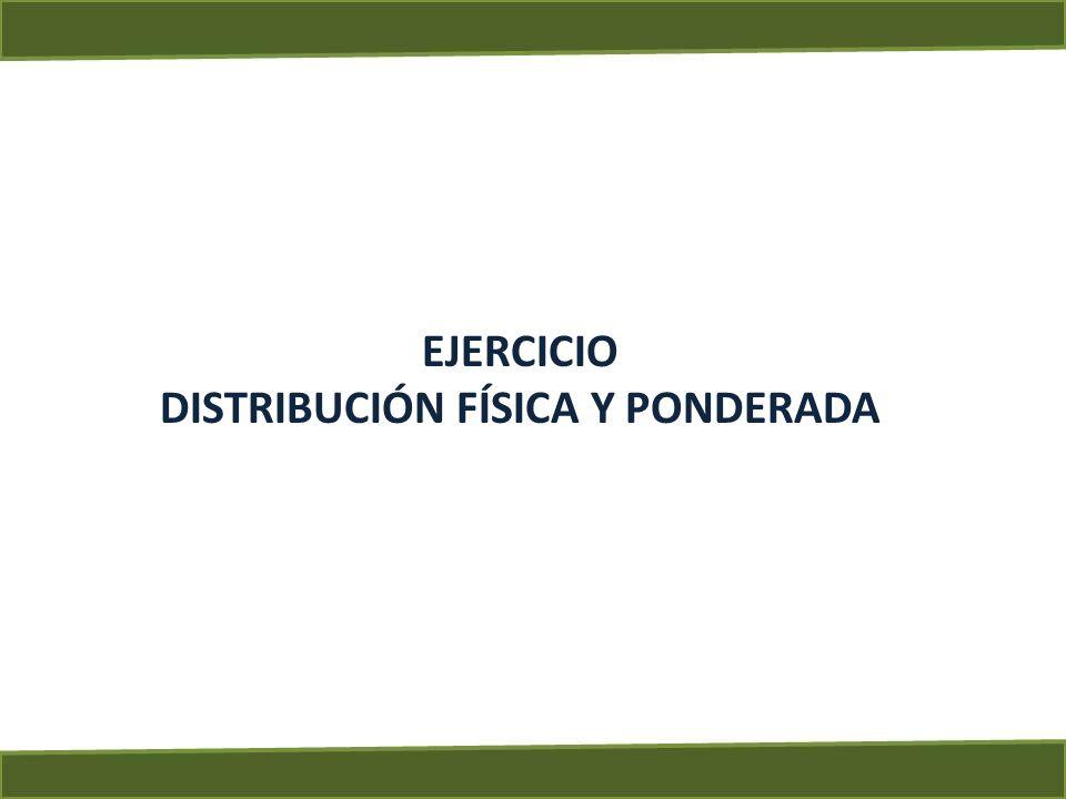 DISTRIBUCIÓN FÍSICA Y PONDERADA