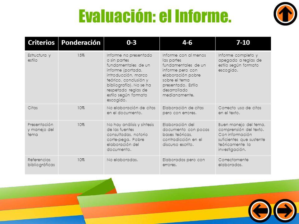 Evaluación: el Informe.