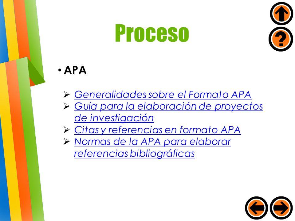 Proceso APA Generalidades sobre el Formato APA
