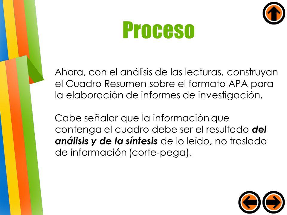 Proceso Ahora, con el análisis de las lecturas, construyan el Cuadro Resumen sobre el formato APA para la elaboración de informes de investigación.