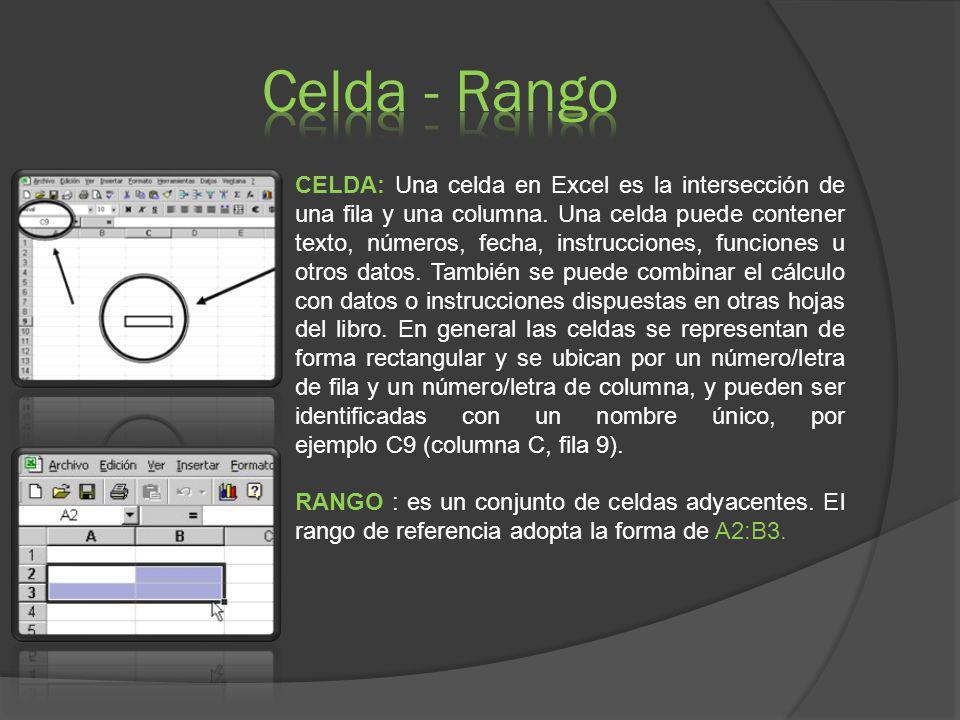 Celda - Rango