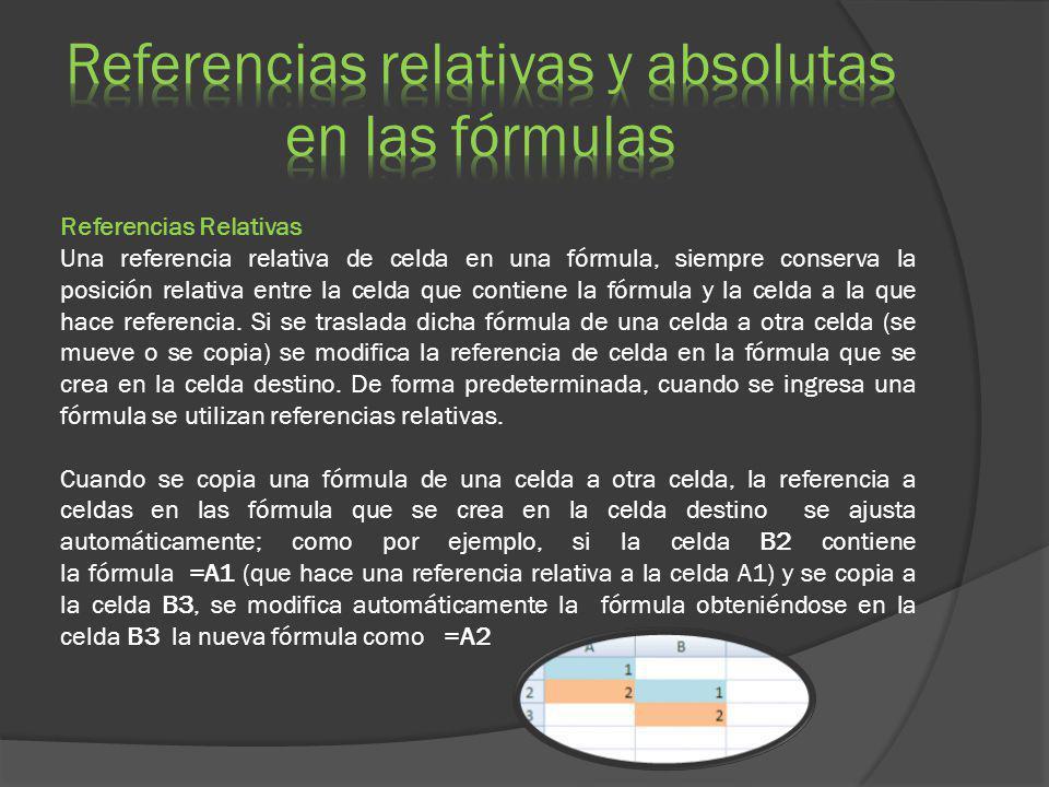 Referencias relativas y absolutas en las fórmulas