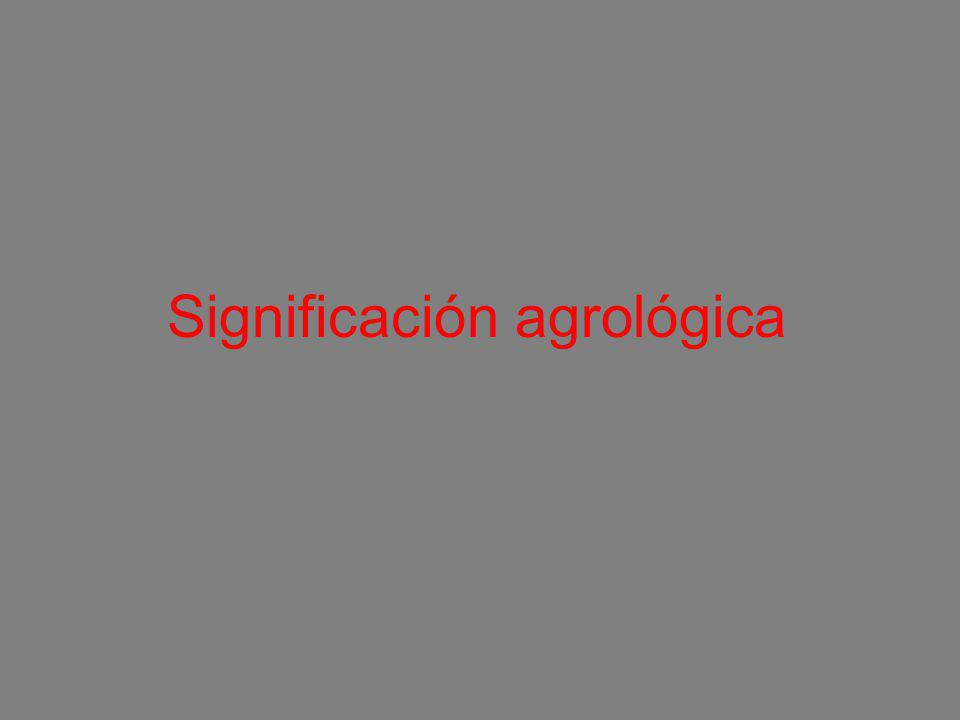 Significación agrológica