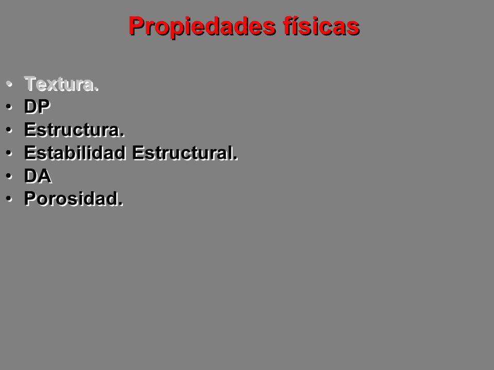 Propiedades físicas Textura. DP Estructura. Estabilidad Estructural.