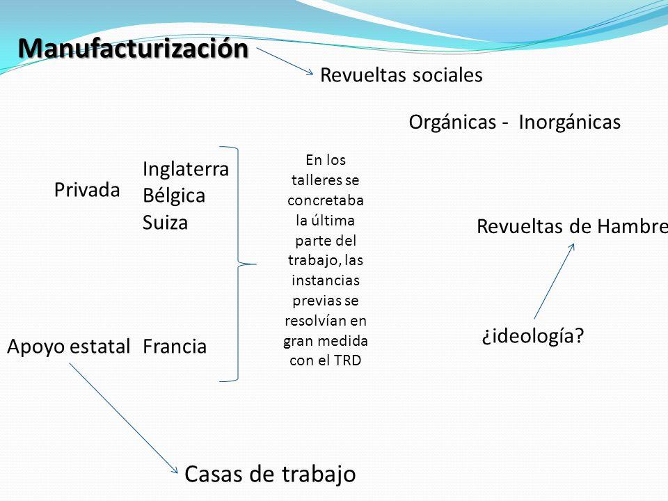 Manufacturización Casas de trabajo Revueltas sociales