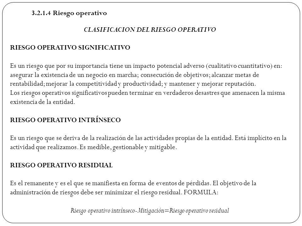 CLASIFICACION DEL RIESGO OPERATIVO