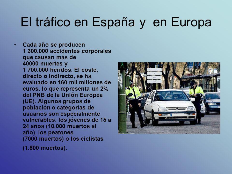 El tráfico en España y en Europa