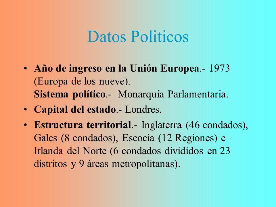 Datos Politicos Año de ingreso en la Unión Europea.- 1973 (Europa de los nueve). Sistema político.- Monarquía Parlamentaria.