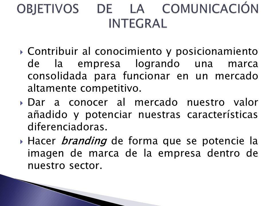 OBJETIVOS DE LA COMUNICACIÓN INTEGRAL
