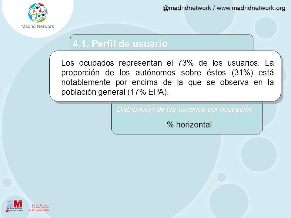 4.1. Perfil de usuario