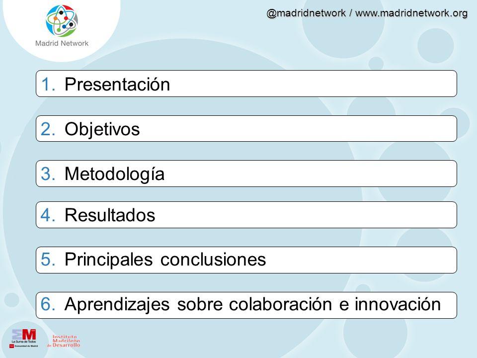 PresentaciónObjetivos.Metodología. Resultados. Principales conclusiones.