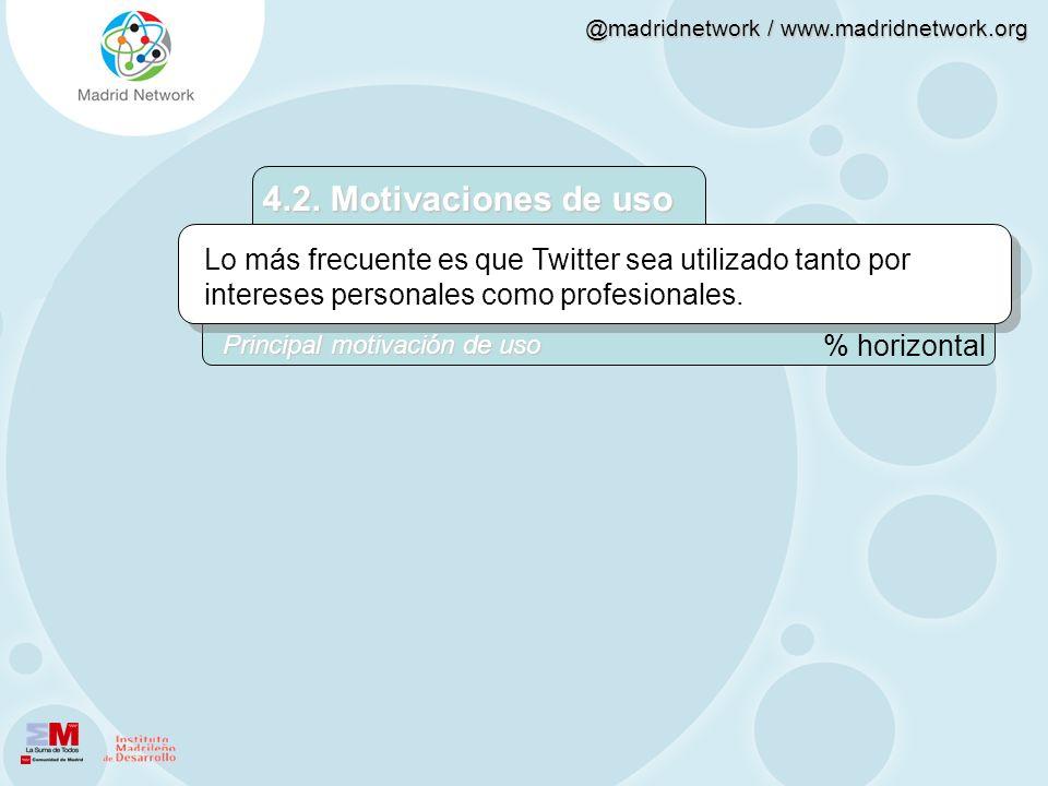 4.2. Motivaciones de uso Lo más frecuente es que Twitter sea utilizado tanto por intereses personales como profesionales.