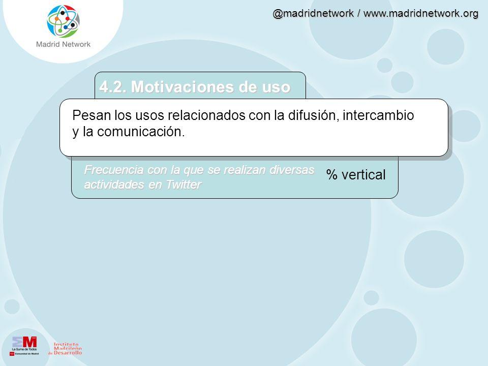 4.2. Motivaciones de usoPesan los usos relacionados con la difusión, intercambio y la comunicación.