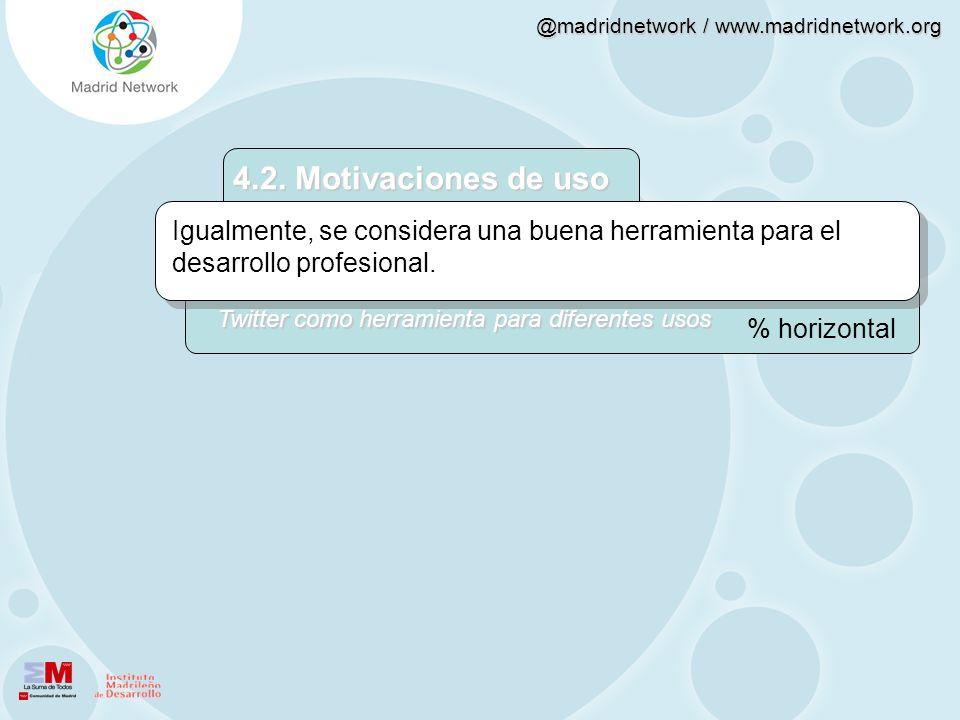 4.2. Motivaciones de usoIgualmente, se considera una buena herramienta para el desarrollo profesional.