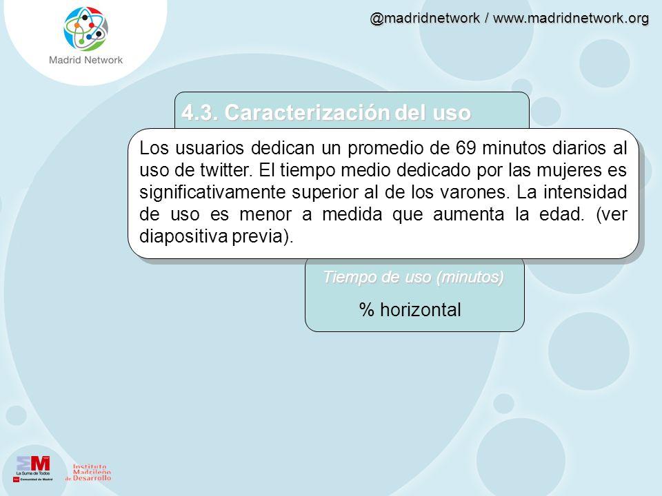 4.3. Caracterización del uso