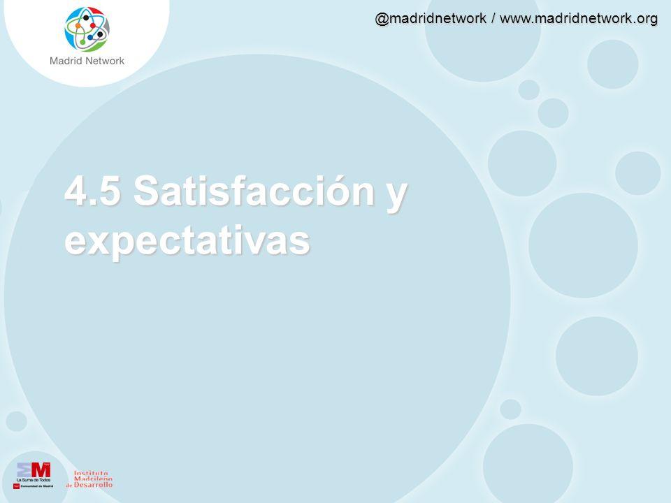4.5 Satisfacción y expectativas