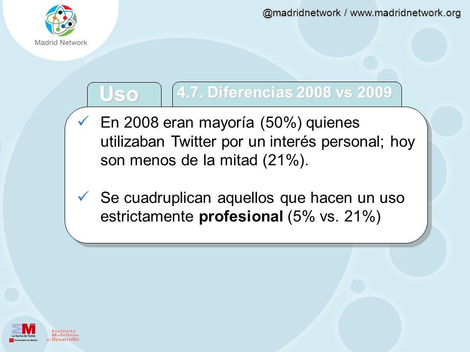 Uso 4.7. Diferencias 2008 vs 2009. En 2008 eran mayoría (50%) quienes utilizaban Twitter por un interés personal; hoy son menos de la mitad (21%).