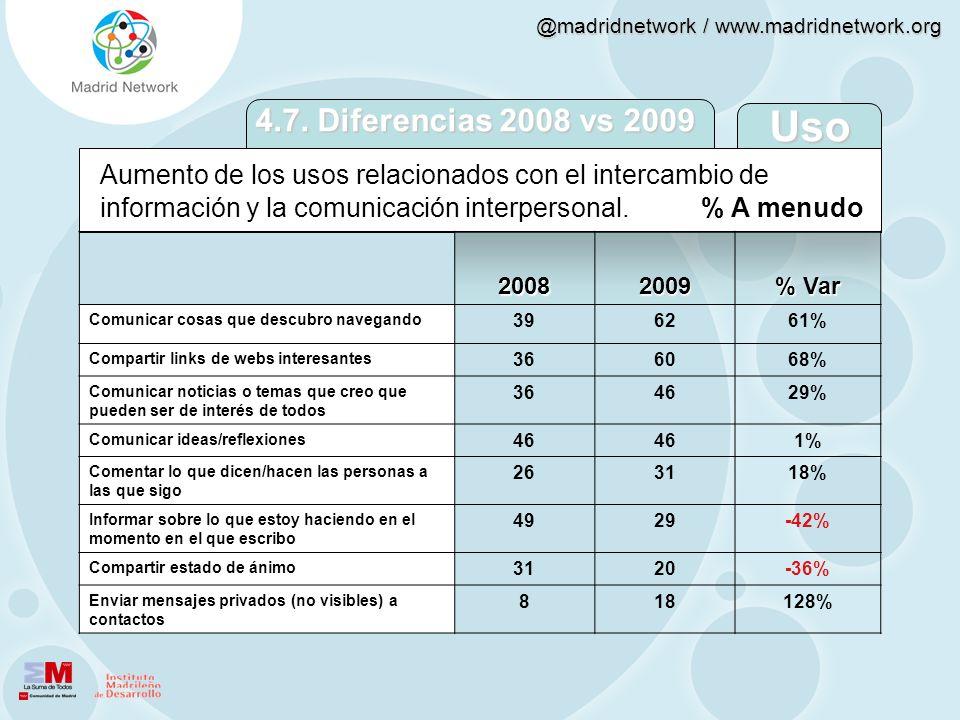 4.7. Diferencias 2008 vs 2009Uso. Aumento de los usos relacionados con el intercambio de información y la comunicación interpersonal.
