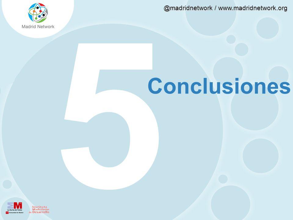 5321 Conclusiones
