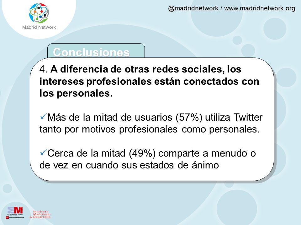 Conclusiones 4. A diferencia de otras redes sociales, los intereses profesionales están conectados con los personales.